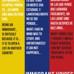 Voice Panel Ecuador