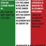 Voice Panel Mexico